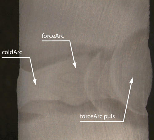Combination coldArc, forceArc, and forceArc puls