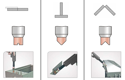 Overview of nozzle shapes